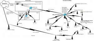 Piracanga Village Telco Network diagram